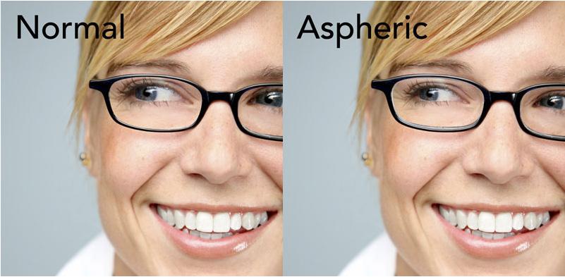 aspheric-lenses