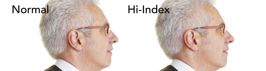 hi-index-lenses